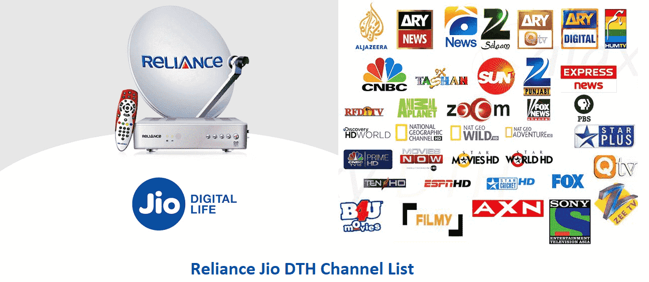 Reliance Jio DTH Channel List 2021: Entertainment, Kids, Music, Sports, News & More